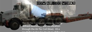 How Air-Tec Works