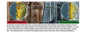 Ceramic Oil Additive