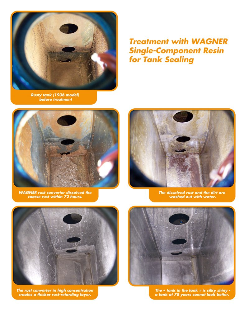 A step-by-step photo system of tank de-rusting using WAGNER tank sealing set.